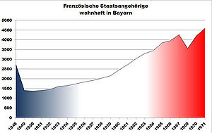 Beziehungen Zu Frankreich Nach 1945 Historisches Lexikon